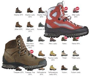 Les chaussures Hanwag dans le détail, 4 modèles