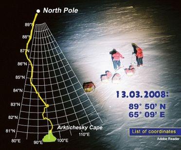 Le Pôle Nord à pied et en hiver