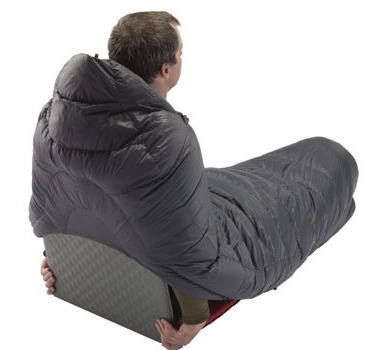 Therm-a-Rest Haven Top Bag